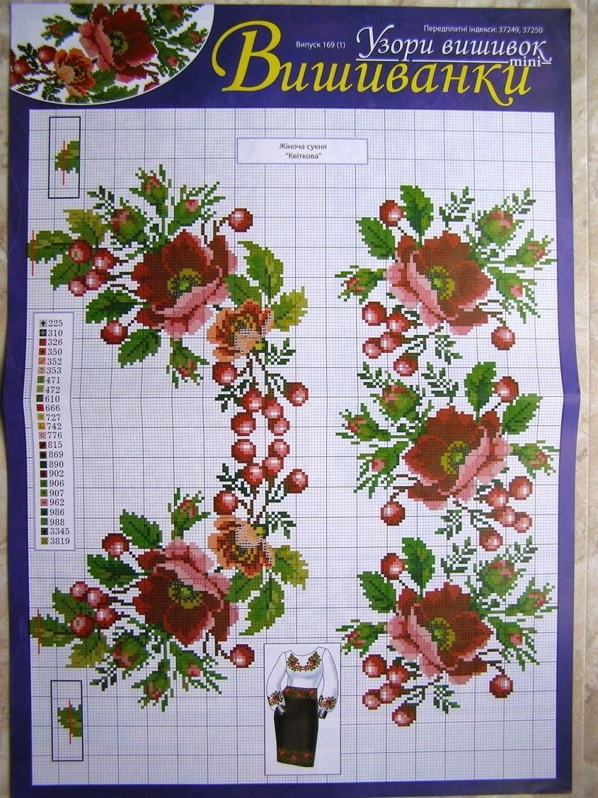 de966c77a2 Details about SD-1 Cross stitch PATTERN - Flower Borders - Ukrainian ...