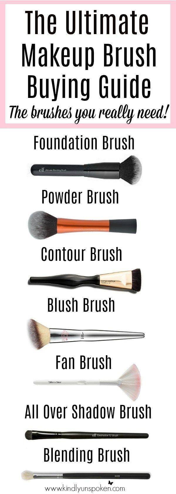 Photo of Ultimate Makeup Brush Guide – Kindly Unspoken