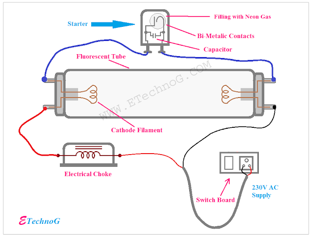 Connection Of Tube Light Tube Light Fluorescent Tube Light Flourescent Light