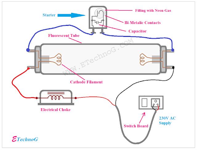 Fluorescent Lamp Wiring Diagram Pdf