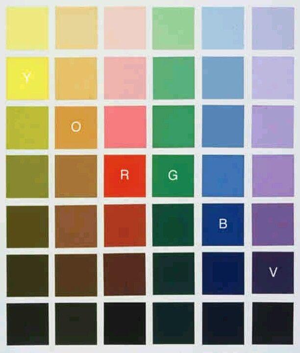 Color Value Scale Value Oil Painting Techniques Painting