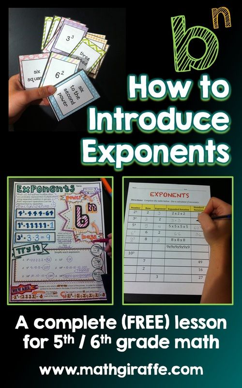 Introducing Exponents (Math Giraffe - The Math Classroom: Blog ...