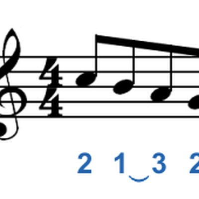 Proper Fingering for Piano Scales & Chords