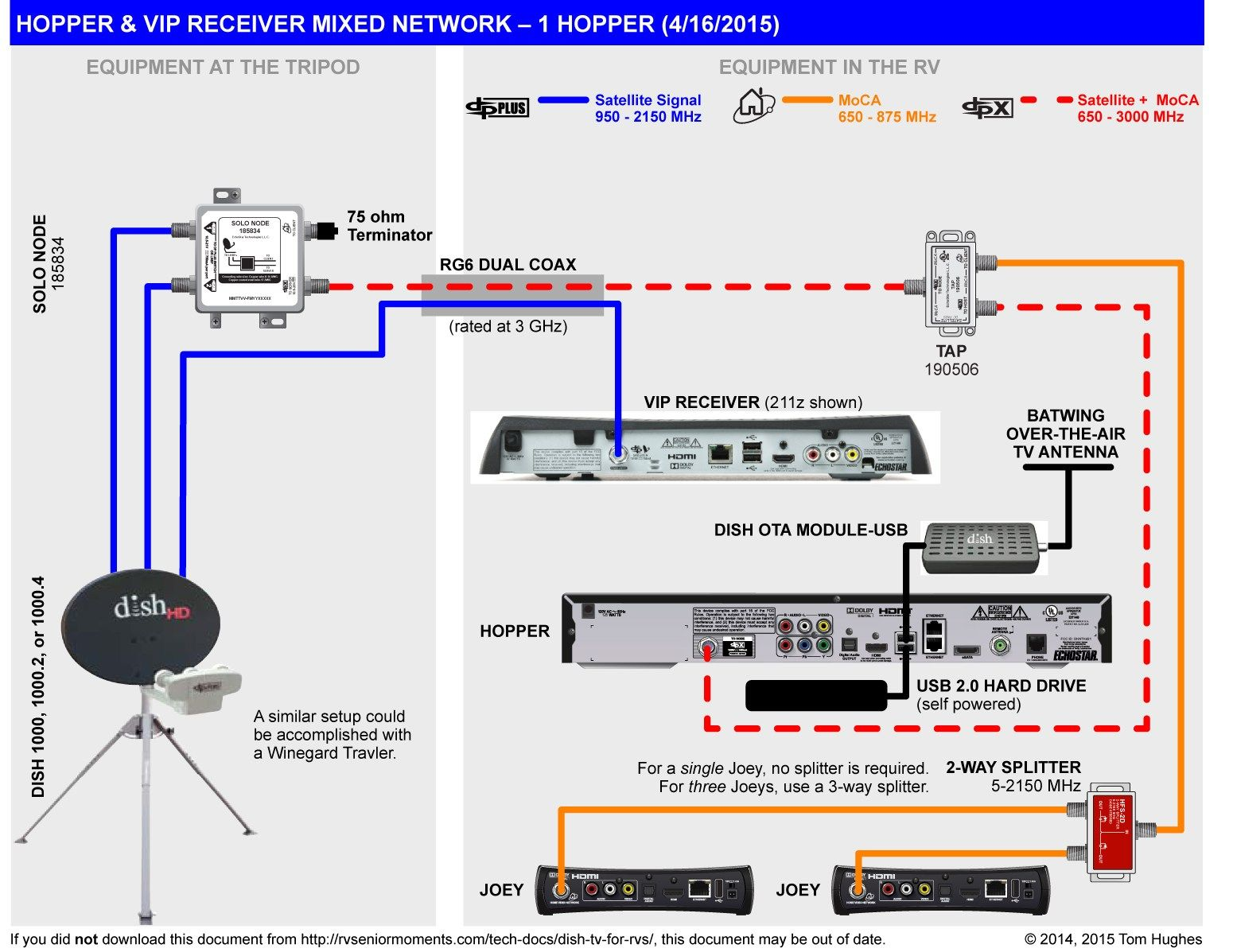Cat5e Wire Diagram WIRING DIAGRAM For Wellread Me And