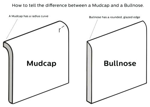what is a mud cap tile google search