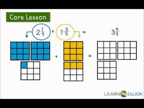 Pin By Stacy Vitali On Math Education Math 4th Grade Math Math Fractions Adding mixed fractions visual worksheet