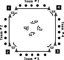 Here's a great hockey game for grades 4-6. Submitted by