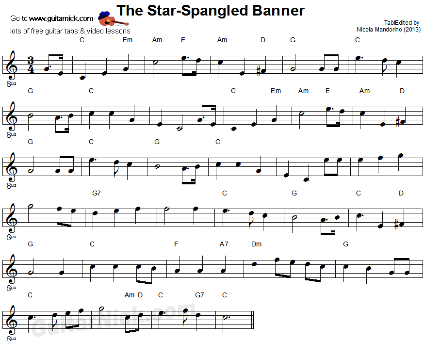 Naked brothers band guitar tabs