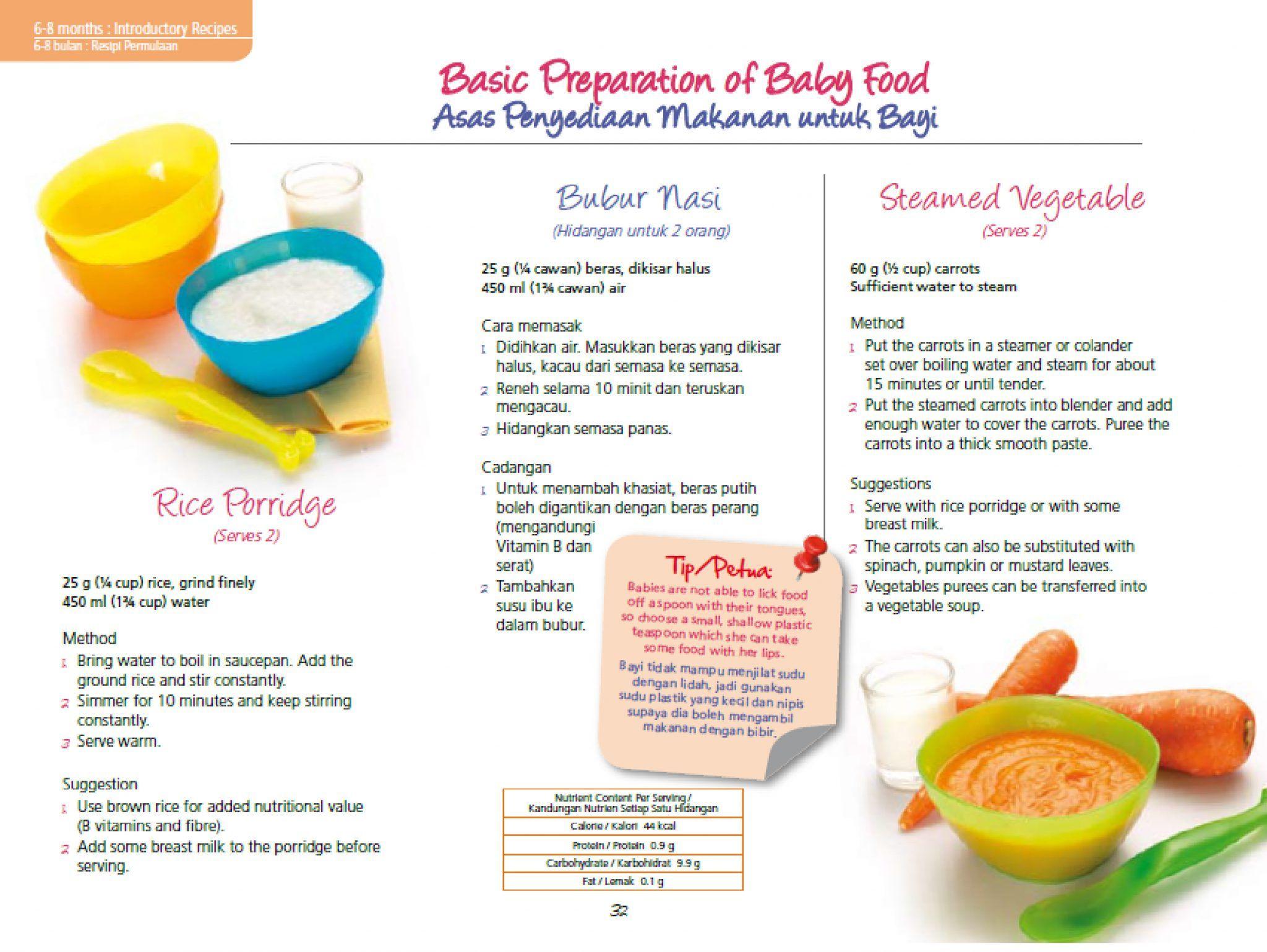 Makanan Pertama Bayi Ketika 6 Bulan Food Fruit Tips
