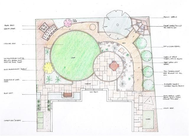 Good Example Of A Circular Grid Garden Design. | Geometric Lawns