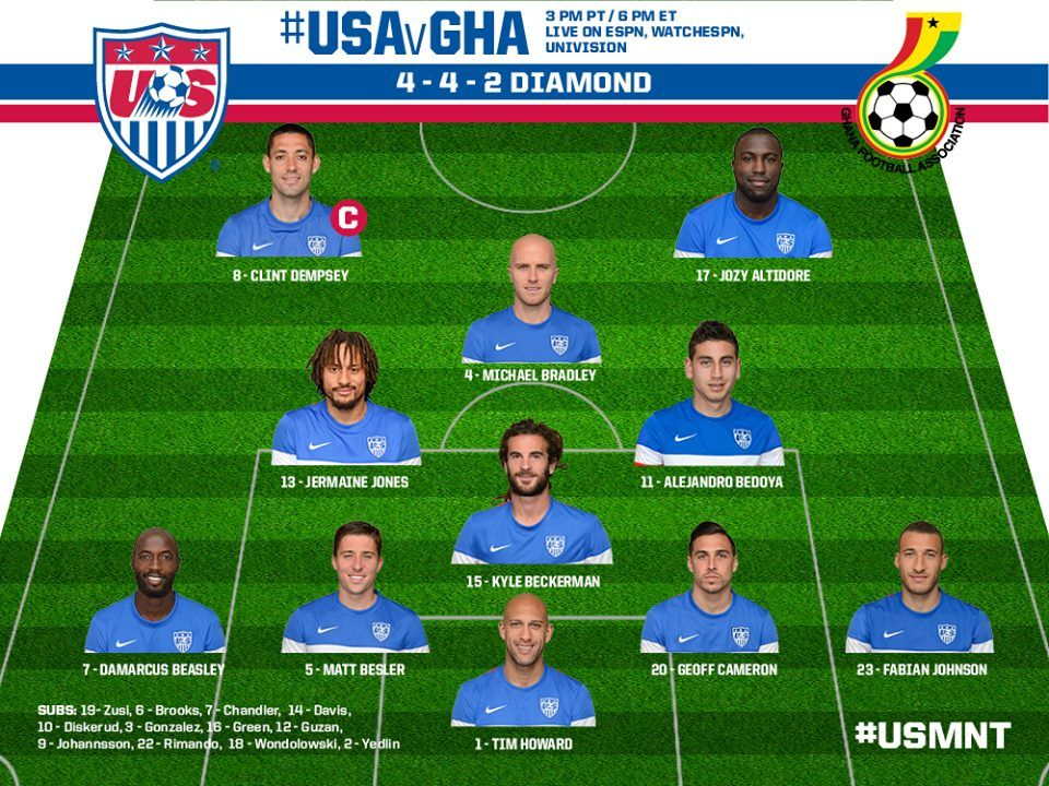 Starting lineup for USGhana game Clint dempsey, Michael