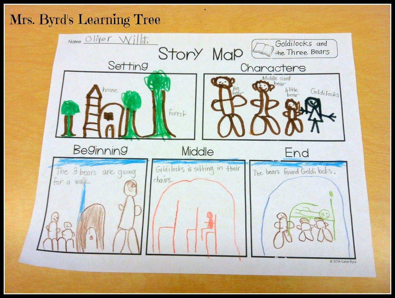 Story Map Freebie