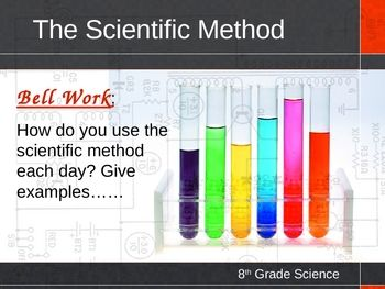 25 Teach It Huth Science Ideas Scientific Method Science Scientific