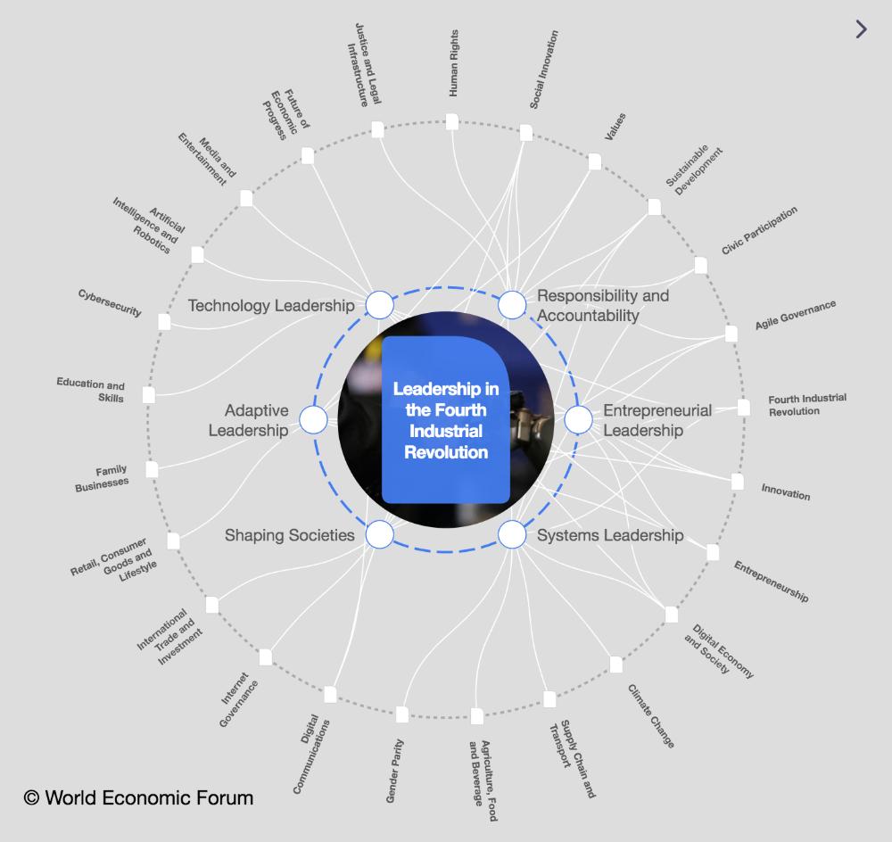 ca1686cab002a7fbf088f5fc67ff3405 - How To Get Invited To The World Economic Forum