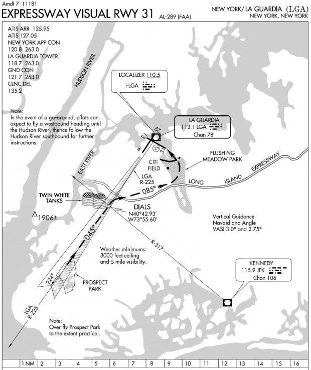 Nyc laguardia lga airport runway expressway visual approach chart also rh pinterest