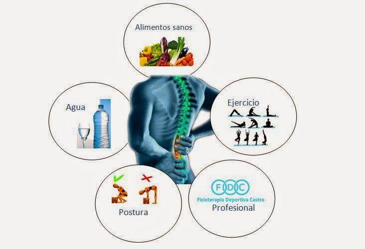 TU SALUD: Hernia de Disco Dolor de espalda