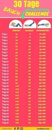 30-Tage Bauch Challenge: Flacher Bauch mit diesem 3-Übungen-Trainingsplan  30-T…