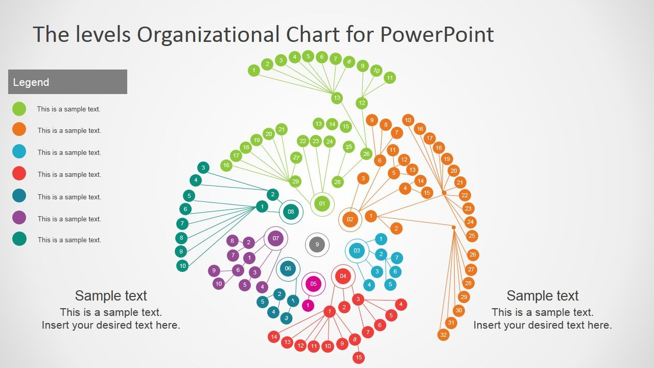multi level circular organizational chart template - Picture Org Chart