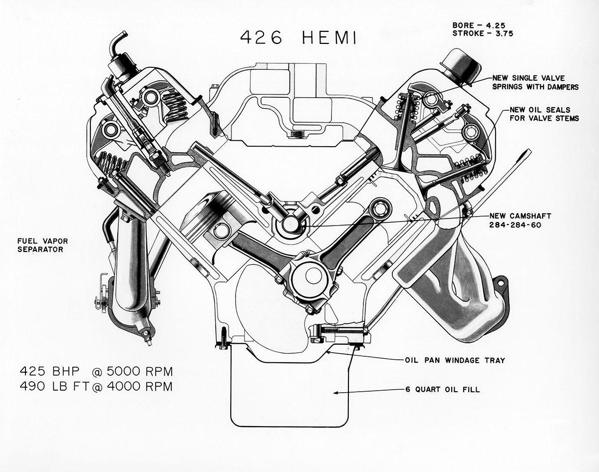 426 Hemi V 8 Cutaway Diagram