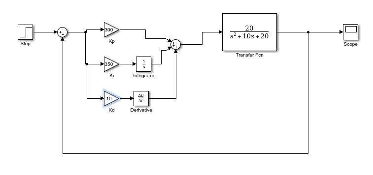 Pid Controller Design Using Simulink Matlab Tutorial 3 In 2020 Controller Design Pid Controller Control Engineering