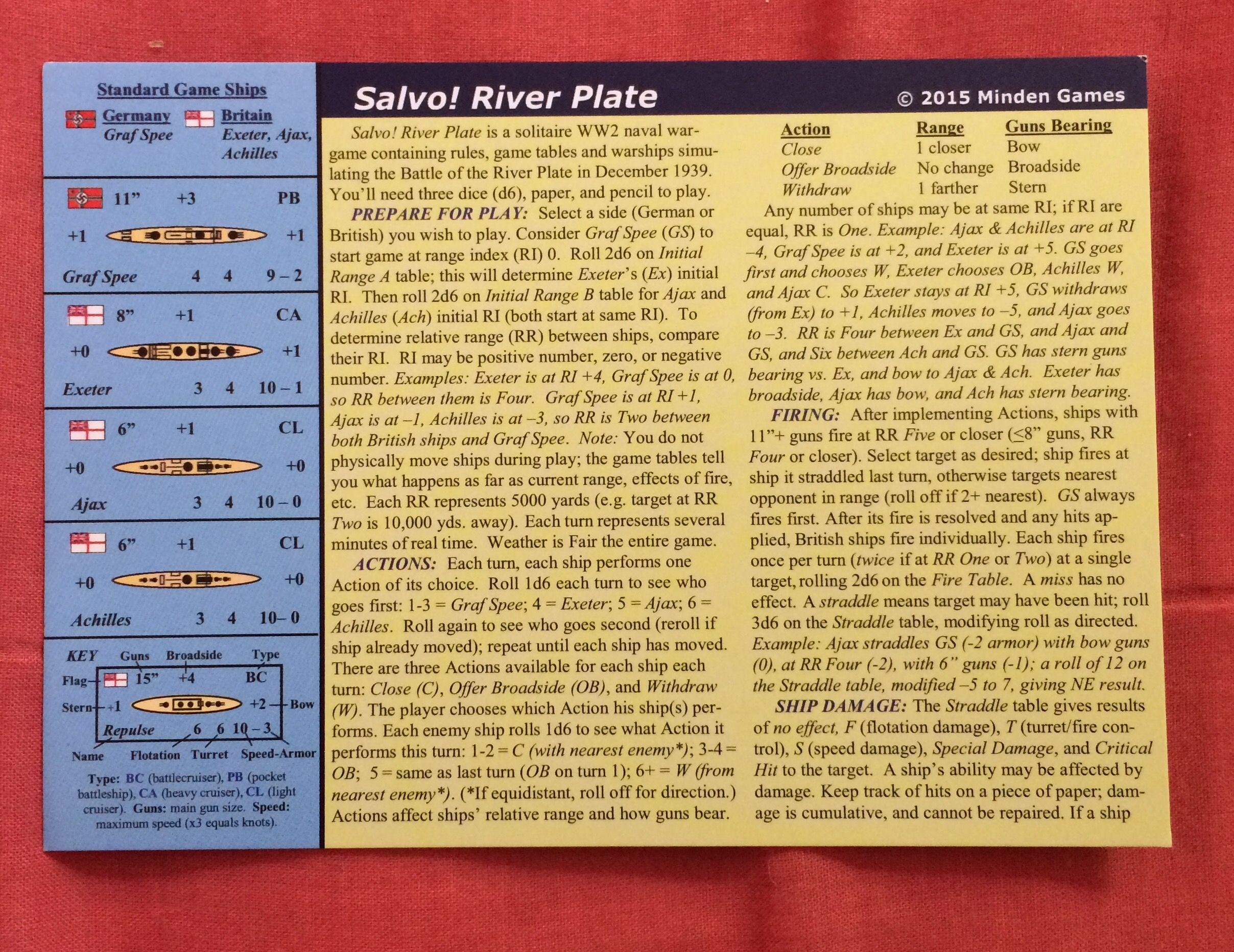 Salvo! River Plate River, Plates, Board games