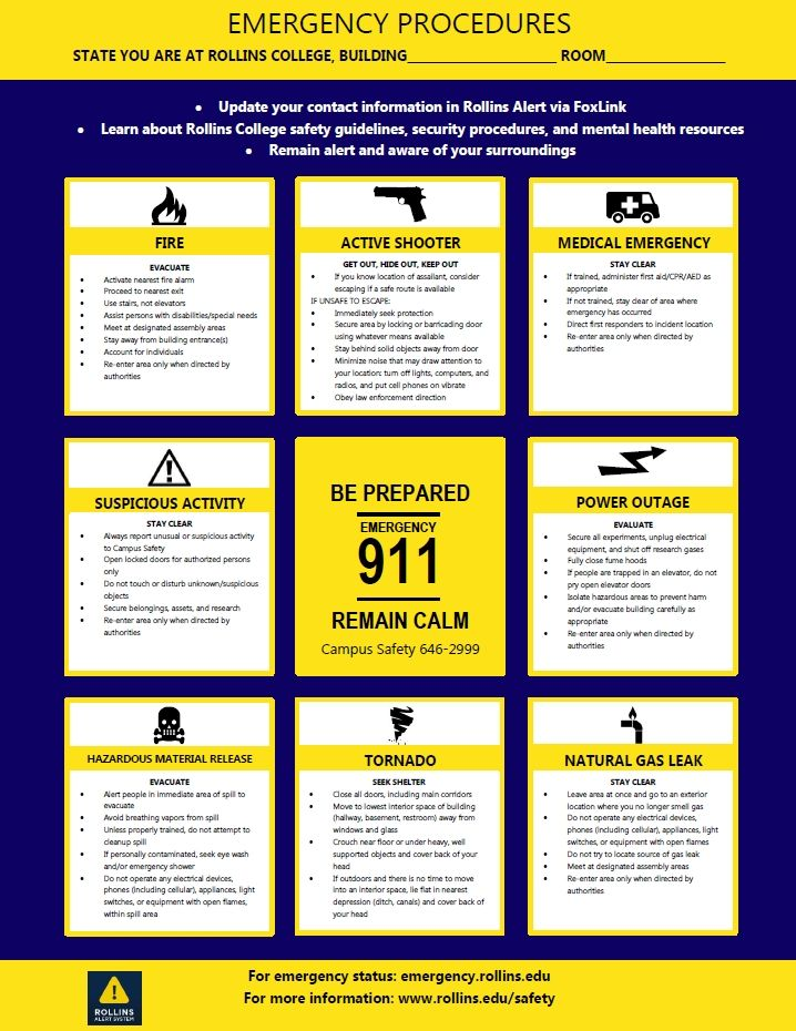 emergency procedure posters are an easy quick reference
