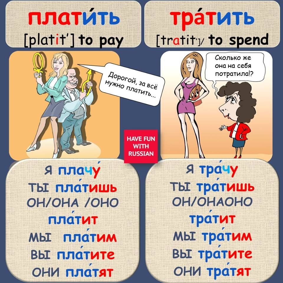 Pin By Learning Russian On Verbs Russian Language Learning Japanese Language Learning Learn Russian