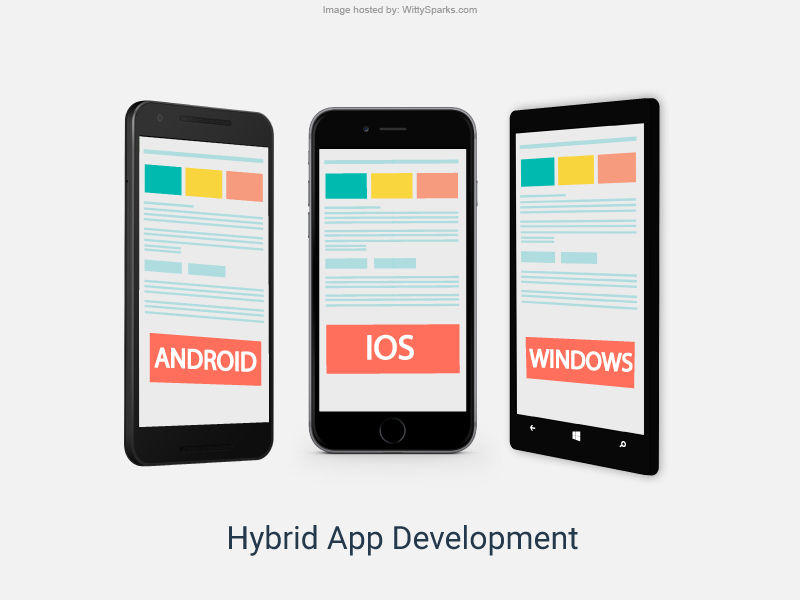 React Native Top Reasons to Choose It For Hybrid App