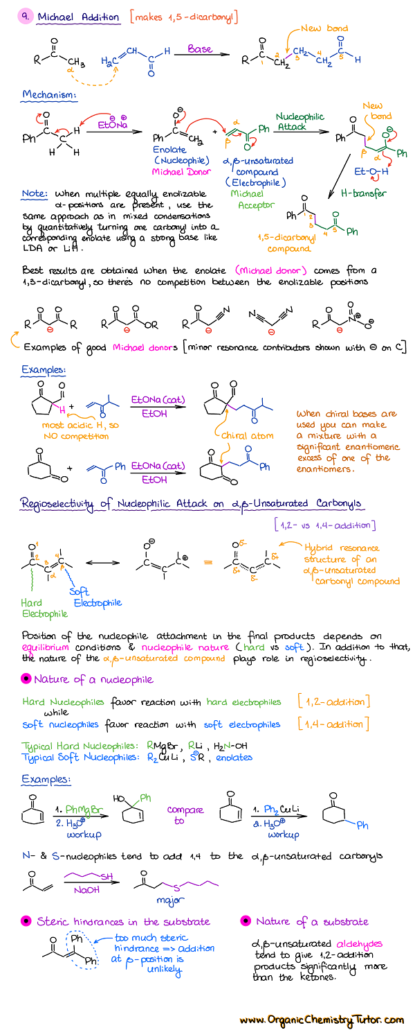 Michael Reaction Michael Addition And Regioselectivity Of 1 2 Vs