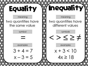 Equality Vs Inequality Poster Includes Algebraic And Numeric Examples Student Notebooks Equality Meaning Equality