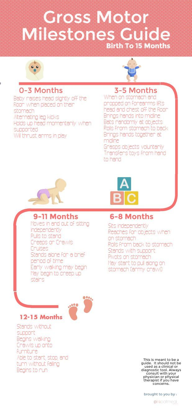 Gross motor milestones for the first year free printable for Gross motor skills milestones