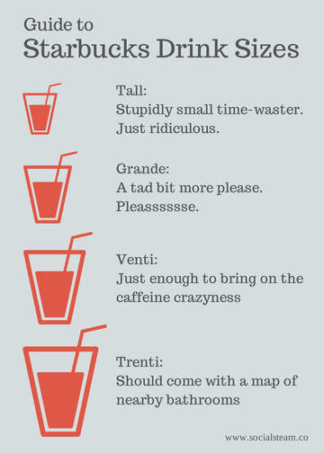 Guide to Starbucks Drink Sizes. I can never seem to find the right drink size at Starbucks. A Grande leaves me wanting a tad bit more. But a Venti makes me all loopy on caffeine. A Trenti - well a Trenti is crazy. And a Tall? I don't quite understand the point of a Tall-sized drink.