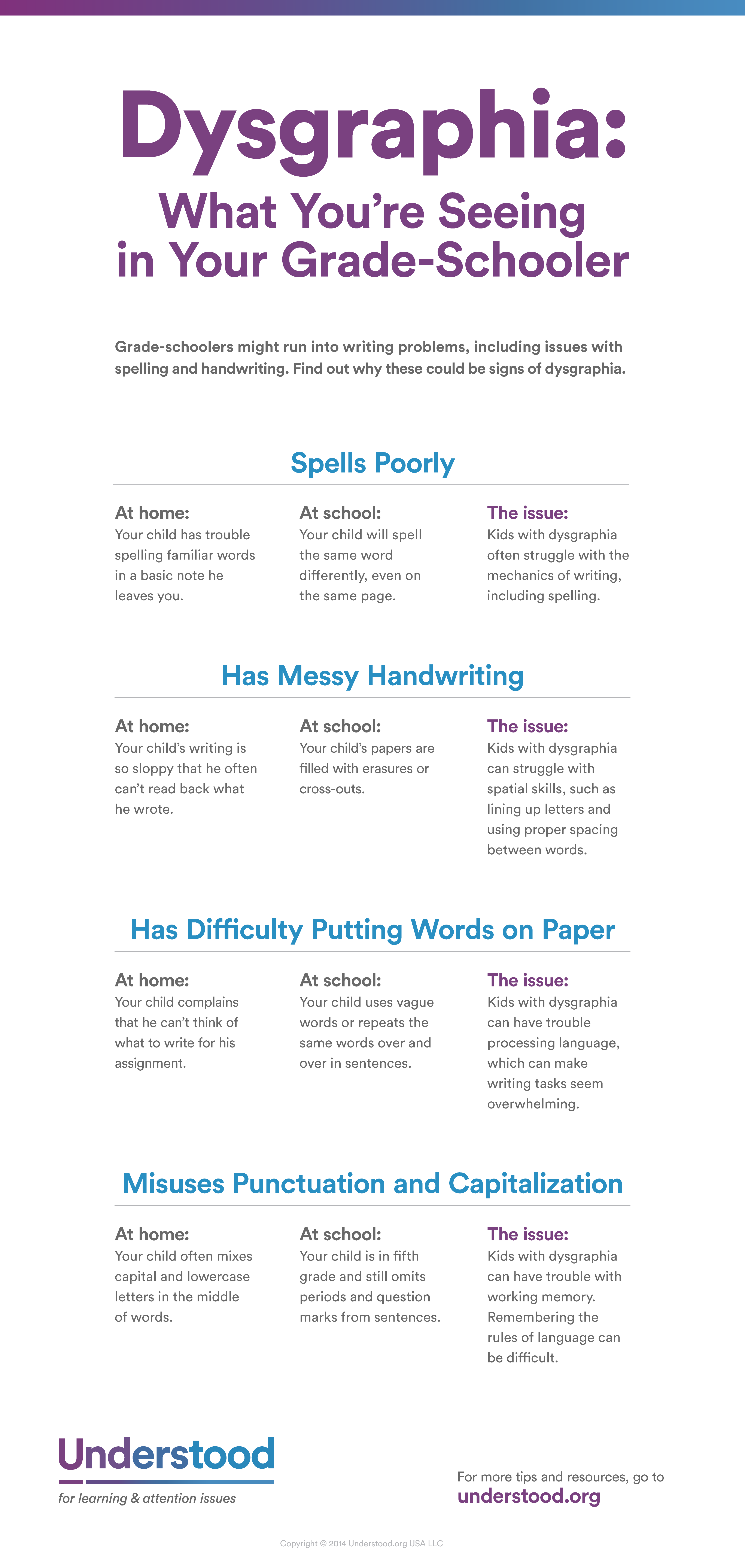 Signs of Dysgraphia and Trouble Writing in Grade Schoolers | Infographic -  Understood Nonverbal Learning Disability