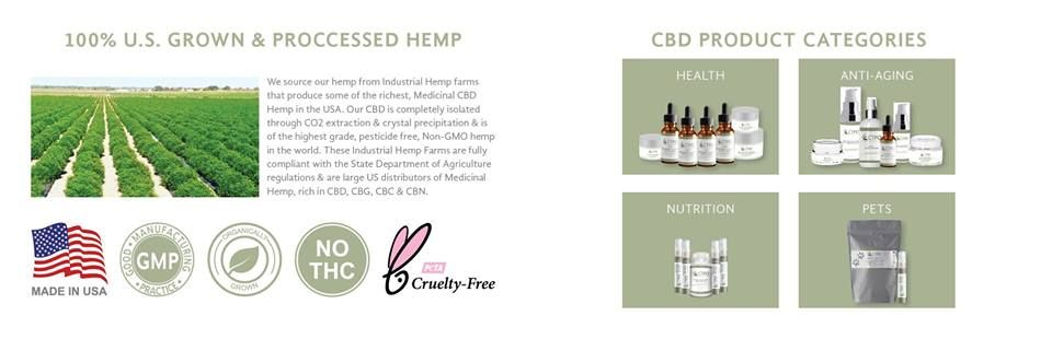 The products are here!!!! 60 day money guarantee! http://claudettekeith.myctfocbd.com/cbdcatalog.html