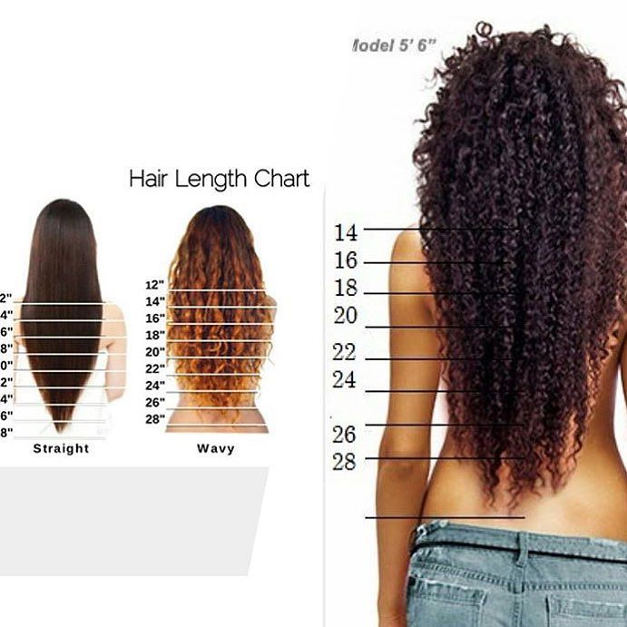 Bellaveuxhairboutique On Instagram When Ordering Please Keep This In Mind Curly Textures Are Measured By The Stretch Len Hair Length Chart Hair Lengths Hair