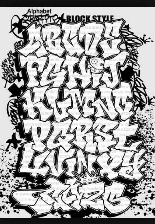 Drawing Ideas Graffiti Alphabet Drawing Pinterest Graffiti