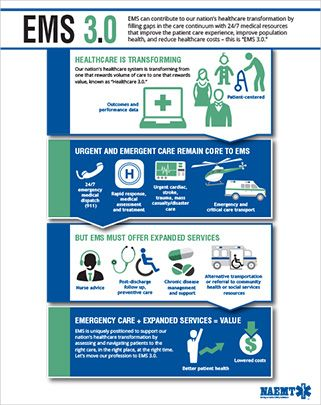 Infographic How Ems Can Help Reduce Gaps In Care Healthcare Intelligence Network Care Emergency Care Healthcare Education
