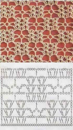 Pin von Borka Subasic auf crochet | Pinterest | Häckelmuster ...