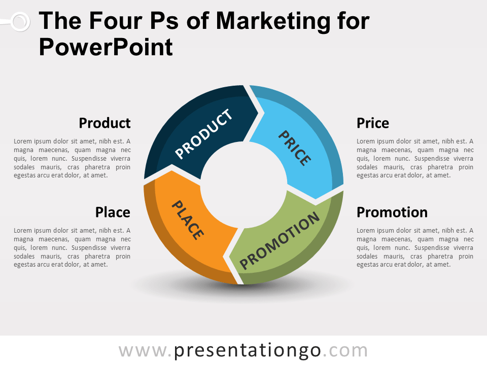 The Four Ps Of Marketing For Powerpoint Presentationgo Com P S Of Marketing Powerpoint Templates Powerpoint