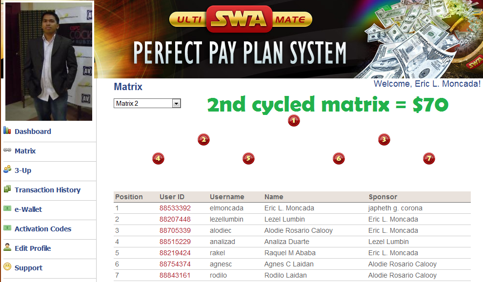 my 2nd cycled matrix earned me $70 commission from SWA