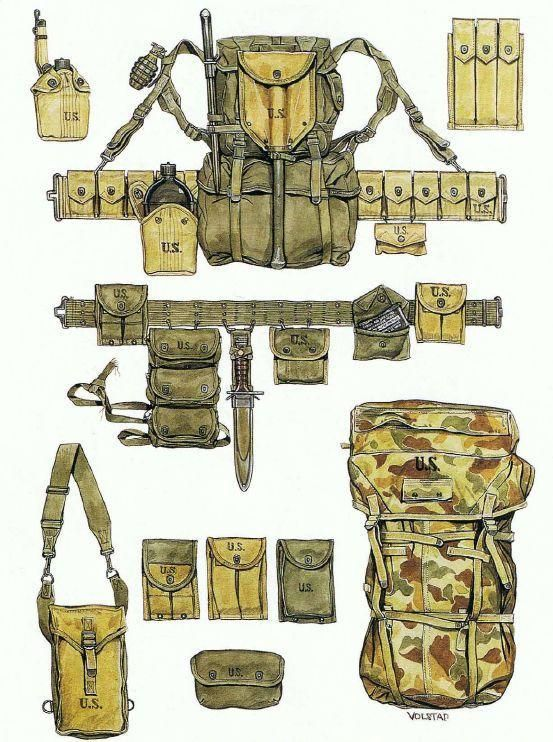 WWII webbing kit pieces | World War II | Military gear, Army gears