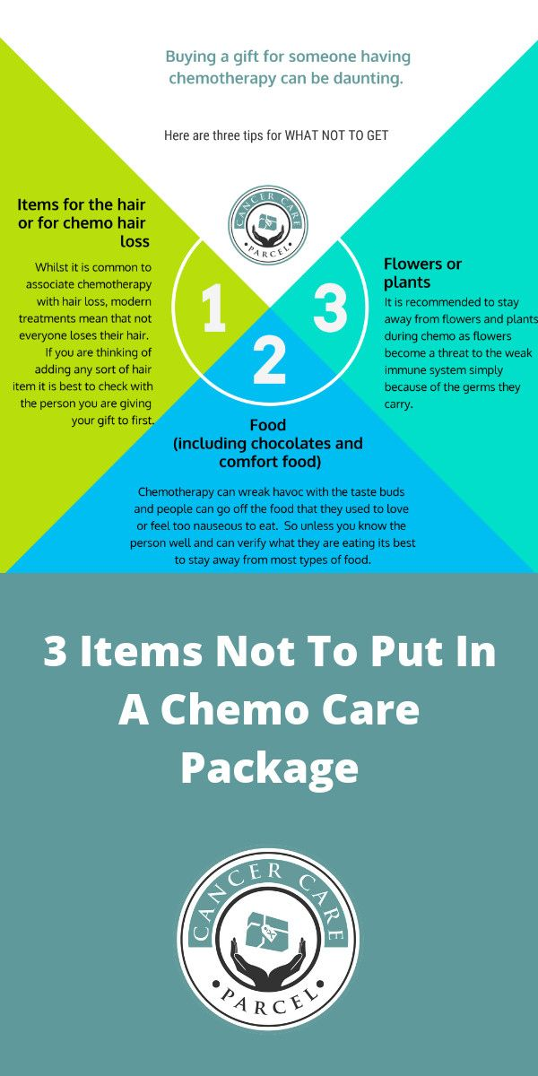 How To Choose Useful Comforting Gifts For Chemo Patients