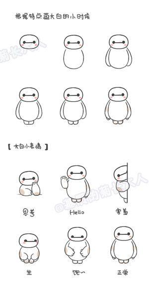 Roboter Desenhos Simples Coisas Simples Para Desenhar E