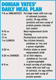 dorian yates diet plan