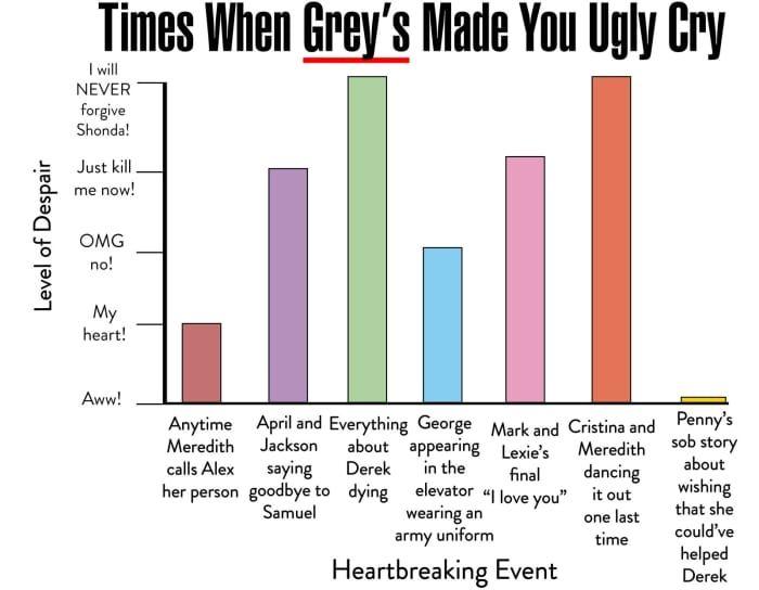 zitate greys anatomy