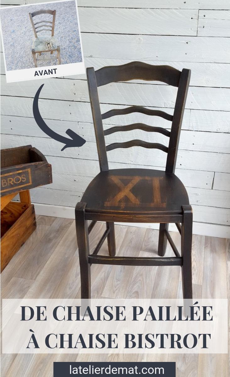 Transformer Une Chaise Paillee En Chaise Bistrot L Atelier De Mat Chaise Paille Chaise Bistrot Customiser Chaise Bois