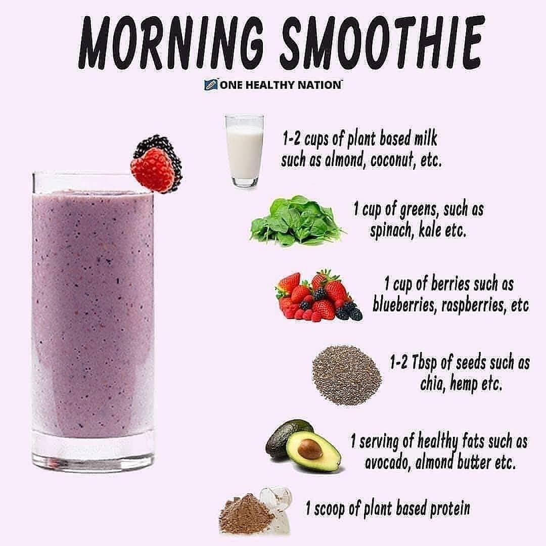 People Who Complete The 21 Day Smoothie Diet Challenge Lose Up To 20 Pounds And Form Long Term Smoothie Recipes Healthy Keto Smoothie Recipes Smoothie Recipes
