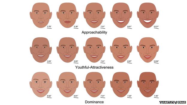 Le caratteristiche del viso guidano la prima impressione.  #PersonalBranding #Microespressioni