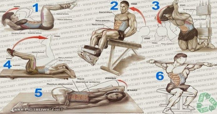 Best Exercises For Six Pack Abs Workout Exercise For Six Pack