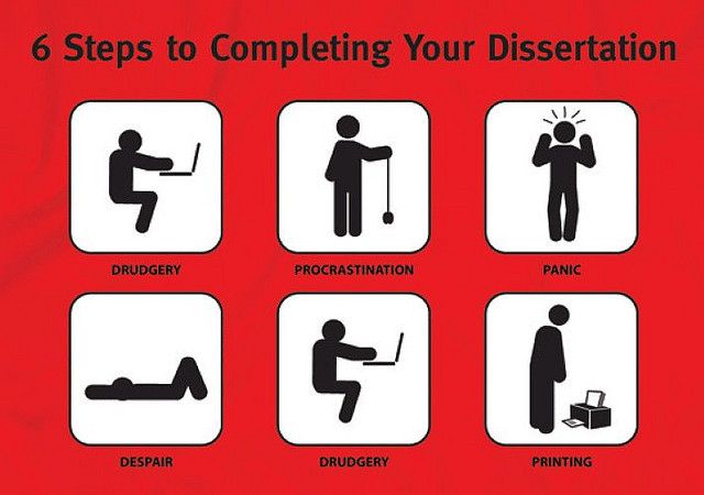6 Step To Completing Your Dissertation Motivation Phd Humor Writing I Don T Know What Write My On